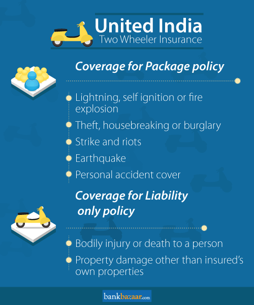 United India Two Wheeler Insurance Coverage